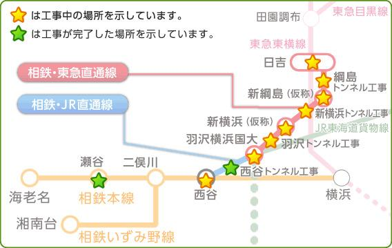 相鉄 直通 路線 図